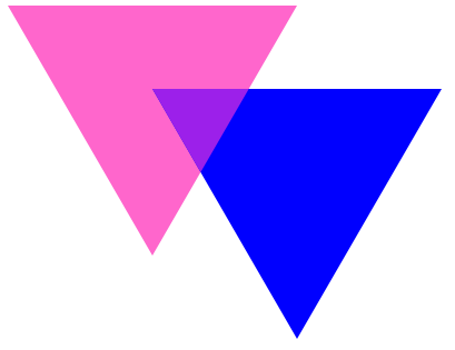 3 the color scheme is borrowed from another bi pride symbol