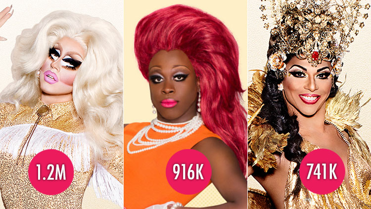 These Statistics Prove Drag Race Fans Have A Preference For White